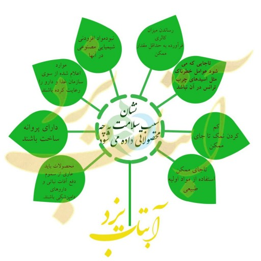 قطاب یزدی  یک کیلویی آبتاب- باسلام