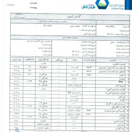عسل چندگیاه ارسباران 1 کیلوگرمی(تضمین کیفیت)- باسلام